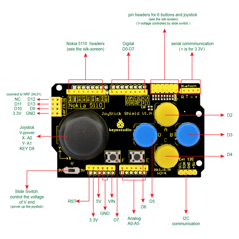 Arduino Joystick Shield Pinout